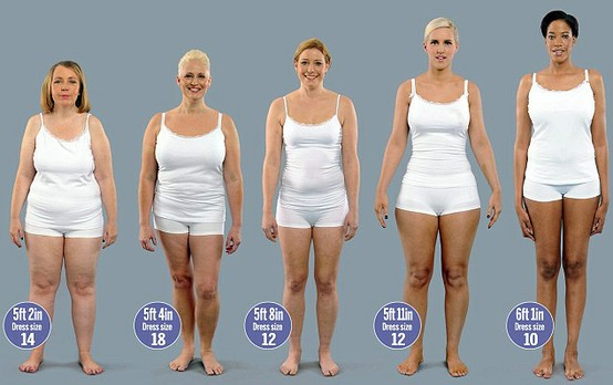 American women who all weigh 154 pounds